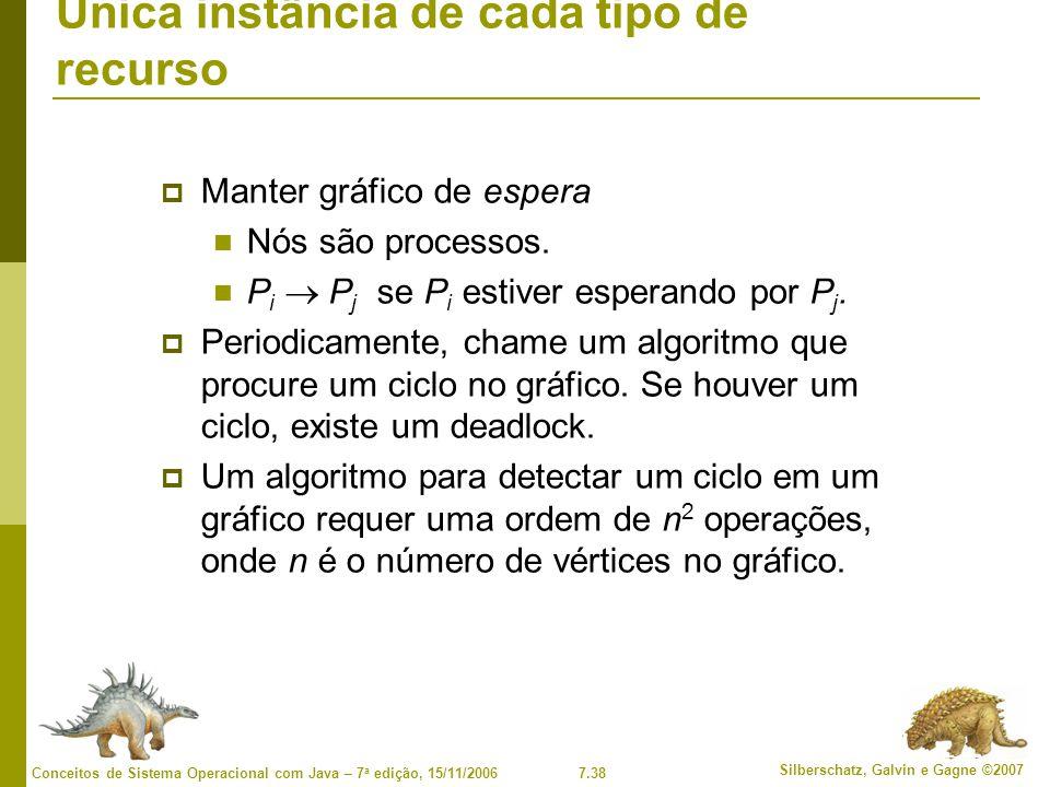 7.38 Silberschatz, Galvin e Gagne ©2007 Conceitos de Sistema Operacional com Java – 7 a edição, 15/11/2006 Única instância de cada tipo de recurso Manter gráfico de espera Nós são processos.