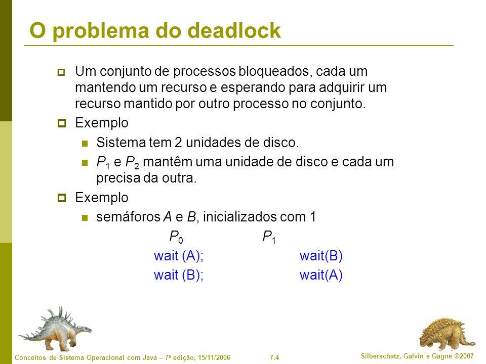 7.4 Silberschatz, Galvin e Gagne ©2007 Conceitos de Sistema Operacional com Java – 7 a edição, 15/11/2006 O problema do deadlock Um conjunto de processos bloqueados, cada um mantendo um recurso e esperando para adquirir um recurso mantido por outro processo no conjunto.