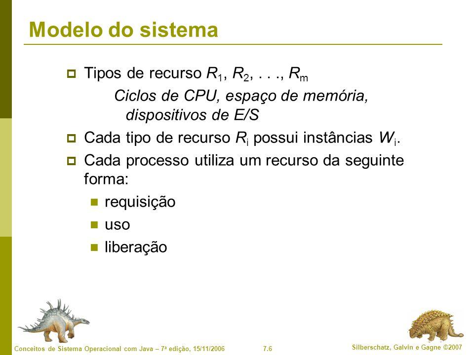 7.6 Silberschatz, Galvin e Gagne ©2007 Conceitos de Sistema Operacional com Java – 7 a edição, 15/11/2006 Modelo do sistema Tipos de recurso R 1, R 2,..., R m Ciclos de CPU, espaço de memória, dispositivos de E/S Cada tipo de recurso R i possui instâncias W i.