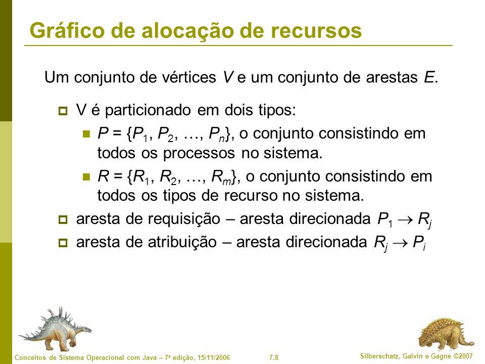 7.29 Silberschatz, Galvin e Gagne ©2007 Conceitos de Sistema Operacional com Java – 7 a edição, 15/11/2006 Algoritmo do gráfico de alocação de recurso Suponha que o processo P i solicite um recurso R j A requisição só pode ser concedida se a conversão da aresta de requisição para uma aresta de atribuição não resultar na formação de um ciclo no gráfico de alocação de recurso