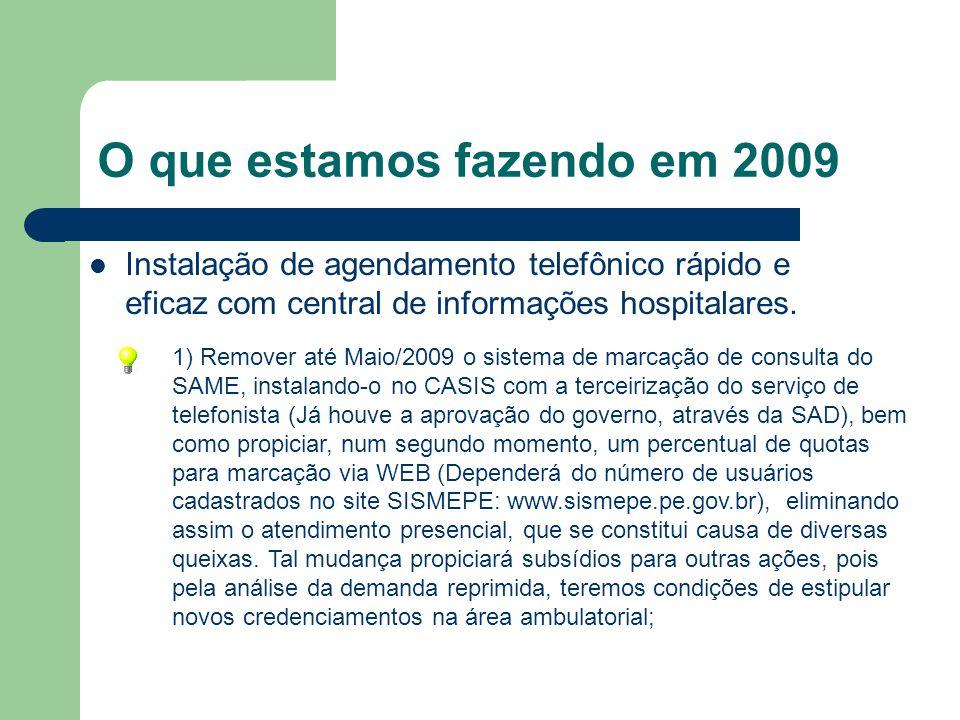 O que estamos fazendo em 2009 Instalação de agendamento telefônico rápido e eficaz com central de informações hospitalares. 1) Remover até Maio/2009 o