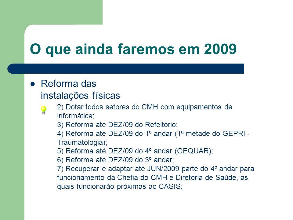 O que ainda faremos em 2009 Reforma das instalações físicas 2) Dotar todos setores do CMH com equipamentos de informática; 3) Reforma até DEZ/09 do Re