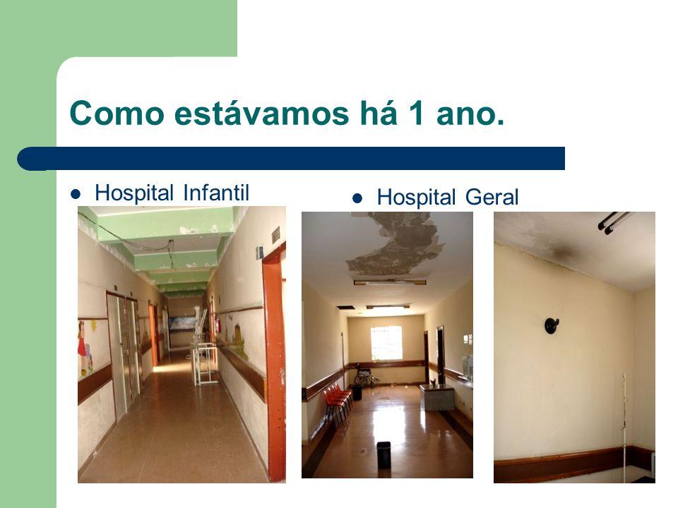 O que estamos fazendo em 2009 Instalação de agendamento telefônico rápido e eficaz com central de informações hospitalares.