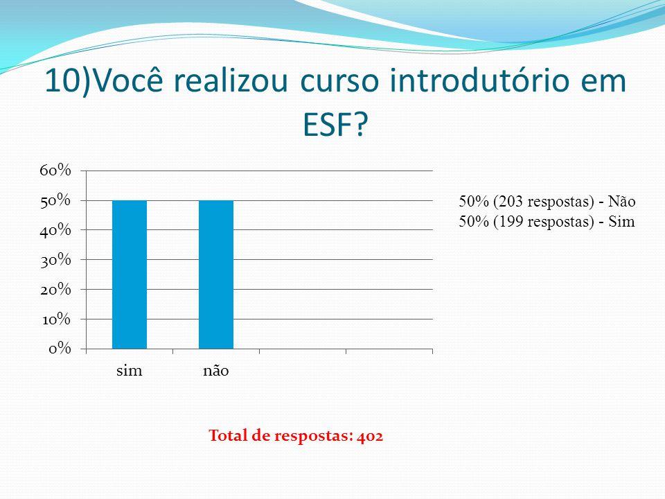 10)Você realizou curso introdutório em ESF? 50% (203 respostas) - Não 50% (199 respostas) - Sim Total de respostas: 402