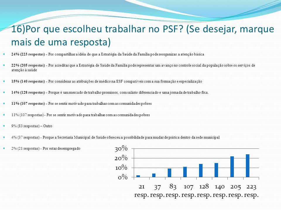 16)Por que escolheu trabalhar no PSF? (Se desejar, marque mais de uma resposta) 24% (223 respostas) - Por compartilhar a idéia de que a Estratégia da