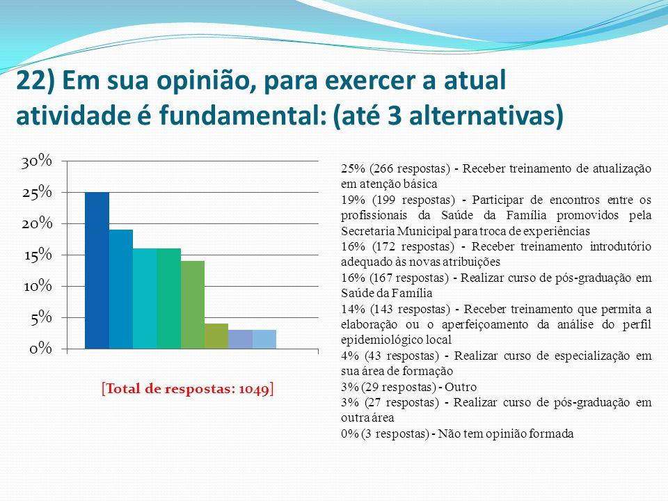 22) Em sua opinião, para exercer a atual atividade é fundamental: (até 3 alternativas) 25% (266 respostas) - Receber treinamento de atualização em ate