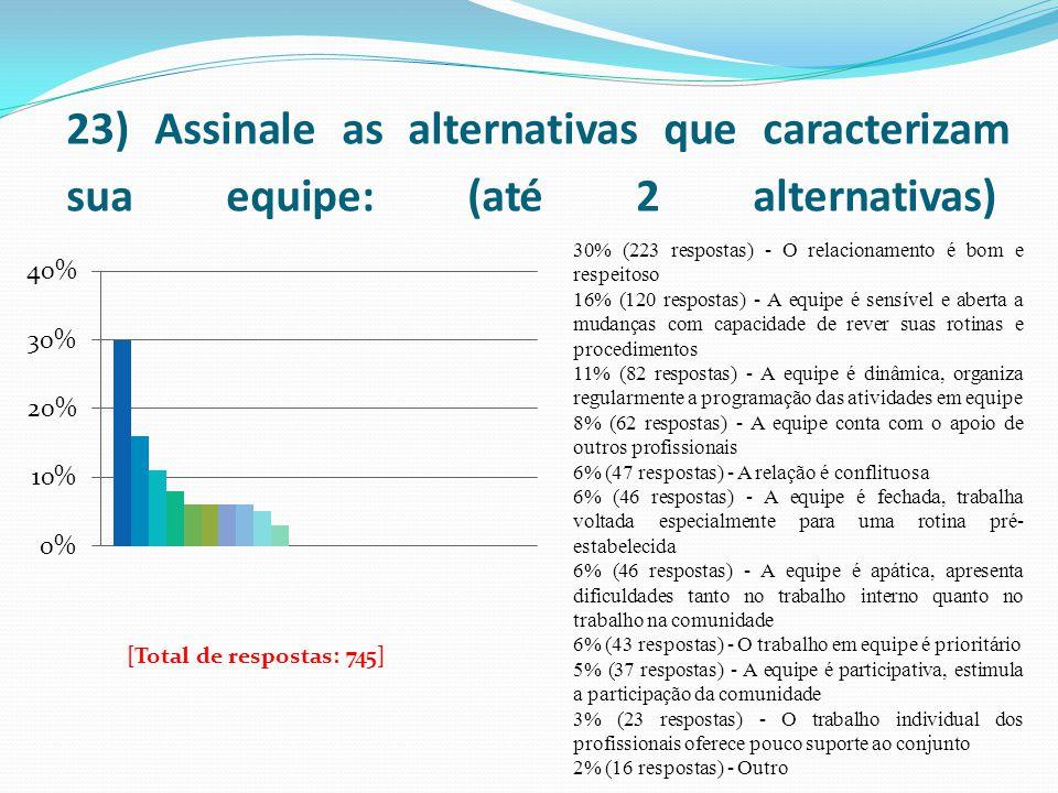 23) Assinale as alternativas que caracterizam sua equipe: (até 2 alternativas) 30% (223 respostas) - O relacionamento é bom e respeitoso 16% (120 resp