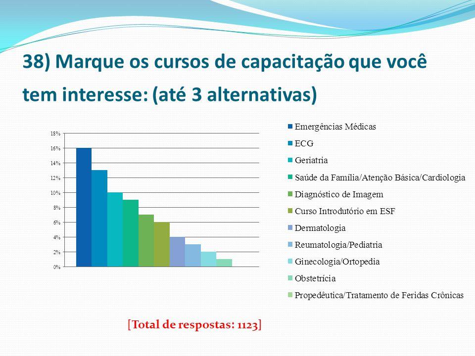 38) Marque os cursos de capacitação que você tem interesse: (até 3 alternativas) [Total de respostas: 1123]