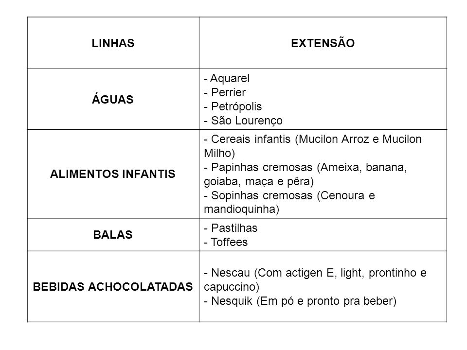 LINHASEXTENSÃO ÁGUAS - Aquarel - Perrier - Petrópolis - São Lourenço ALIMENTOS INFANTIS - Cereais infantis (Mucilon Arroz e Mucilon Milho) - Papinhas