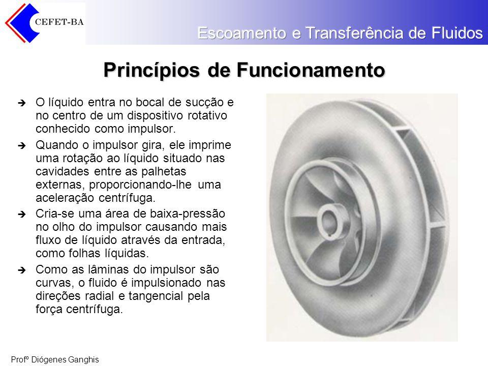 Profº Diógenes Ganghis Princípios de Funcionamento O líquido entra no bocal de sucção e no centro de um dispositivo rotativo conhecido como impulsor.