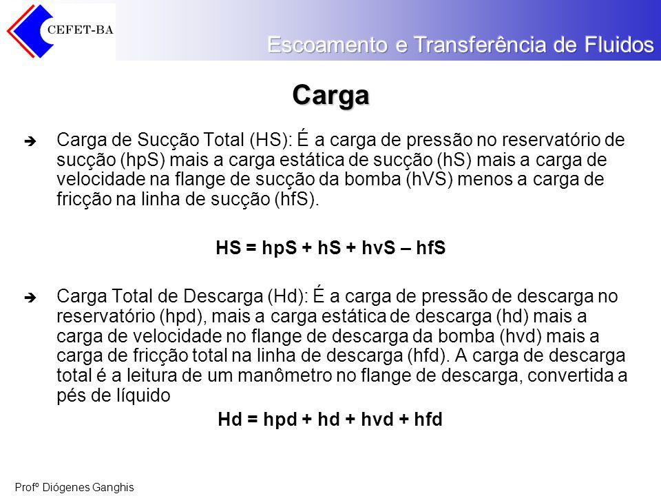 Profº Diógenes Ganghis Carga Carga de Sucção Total (HS): É a carga de pressão no reservatório de sucção (hpS) mais a carga estática de sucção (hS) mai