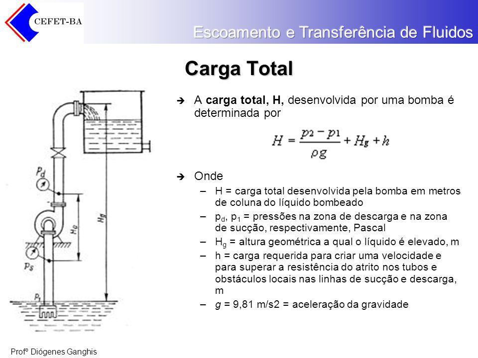 Profº Diógenes Ganghis Carga Total A carga total, H, desenvolvida por uma bomba é determinada por Onde –H = carga total desenvolvida pela bomba em met