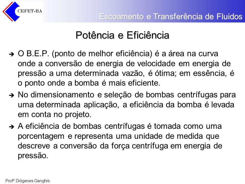 Profº Diógenes Ganghis Potência e Eficiência O B.E.P. (ponto de melhor eficiência) é a área na curva onde a conversão de energia de velocidade em ener