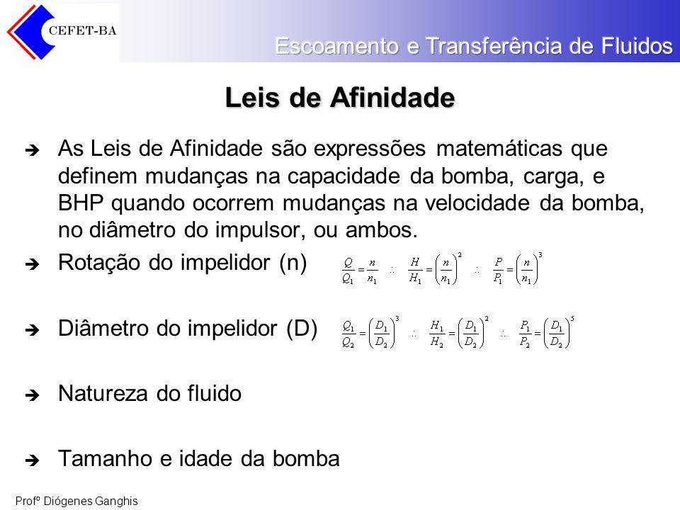 Profº Diógenes Ganghis Leis de Afinidade As Leis de Afinidade são expressões matemáticas que definem mudanças na capacidade da bomba, carga, e BHP qua