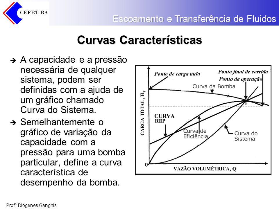 Profº Diógenes Ganghis Curvas Características A capacidade e a pressão necessária de qualquer sistema, podem ser definidas com a ajuda de um gráfico c