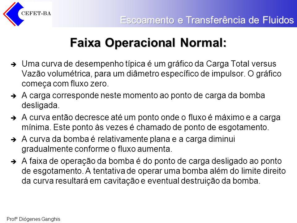 Profº Diógenes Ganghis Faixa Operacional Normal: Uma curva de desempenho típica é um gráfico da Carga Total versus Vazão volumétrica, para um diâmetro