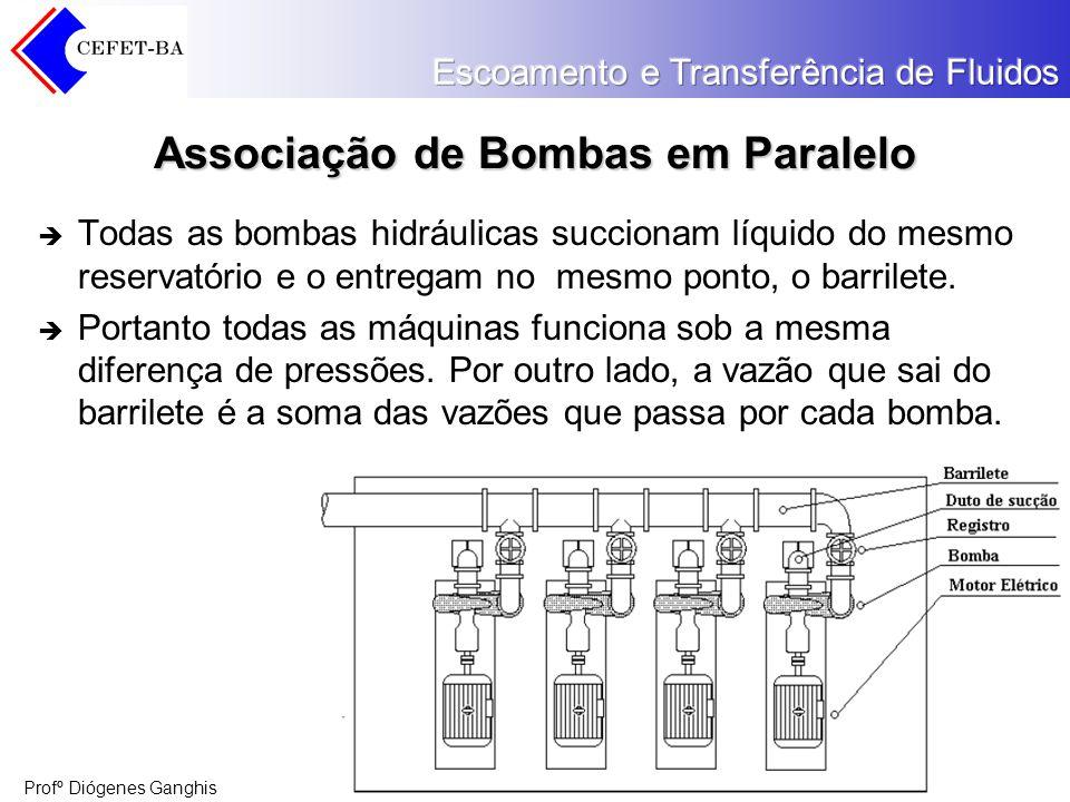 Profº Diógenes Ganghis Associação de Bombas em Paralelo Todas as bombas hidráulicas succionam líquido do mesmo reservatório e o entregam no mesmo pont