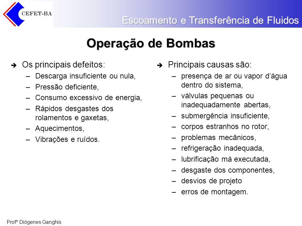 Profº Diógenes Ganghis Operação de Bombas Os principais defeitos: –Descarga insuficiente ou nula, –Pressão deficiente, –Consumo excessivo de energia,