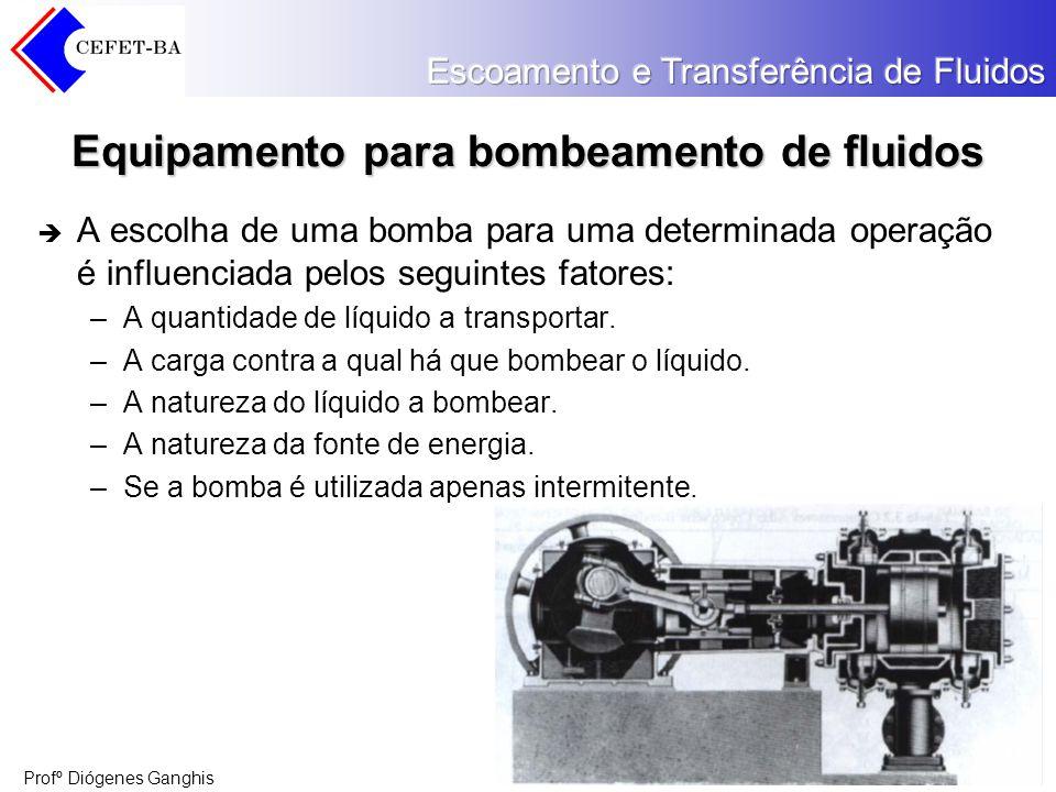 Profº Diógenes Ganghis Tipos de Bombas Bombas de Deslocamento Positivo –São usadas para bombeamento contra altas pressões e quando requerem vazões de saída quase constantes.