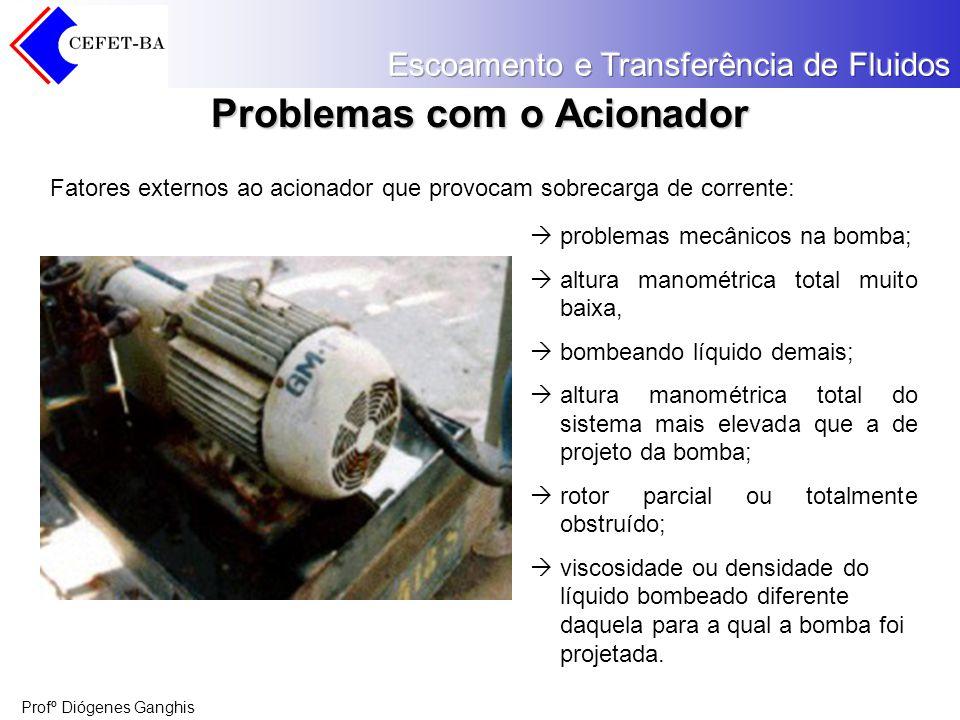 Profº Diógenes Ganghis Problemas com o Acionador problemas mecânicos na bomba; altura manométrica total muito baixa, bombeando líquido demais; altura