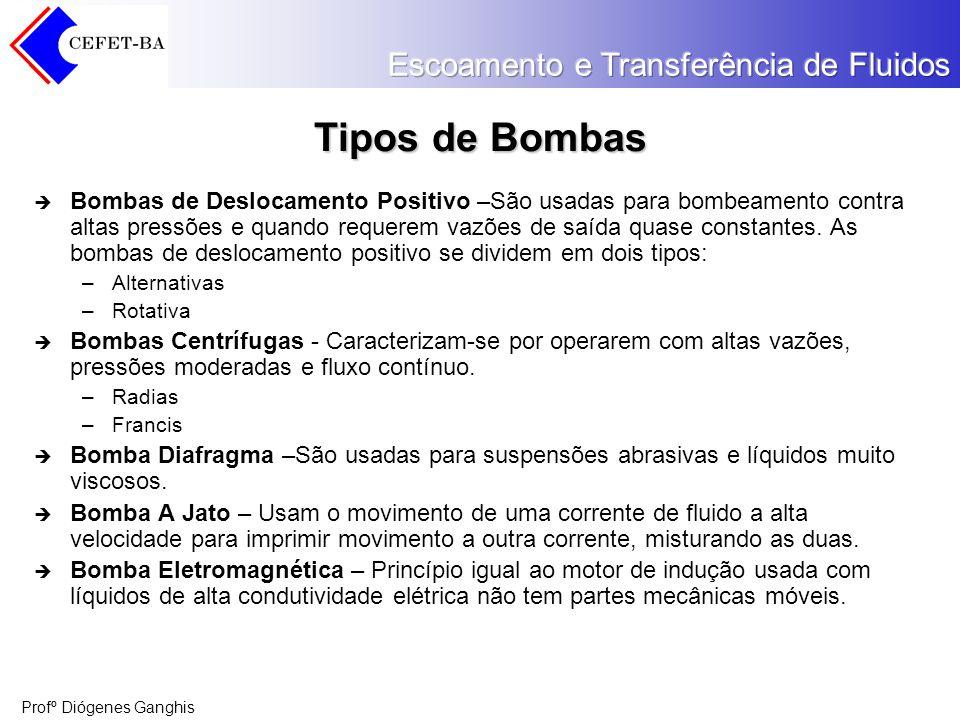 Profº Diógenes Ganghis Tipos de Bombas Bombas de Deslocamento Positivo –São usadas para bombeamento contra altas pressões e quando requerem vazões de
