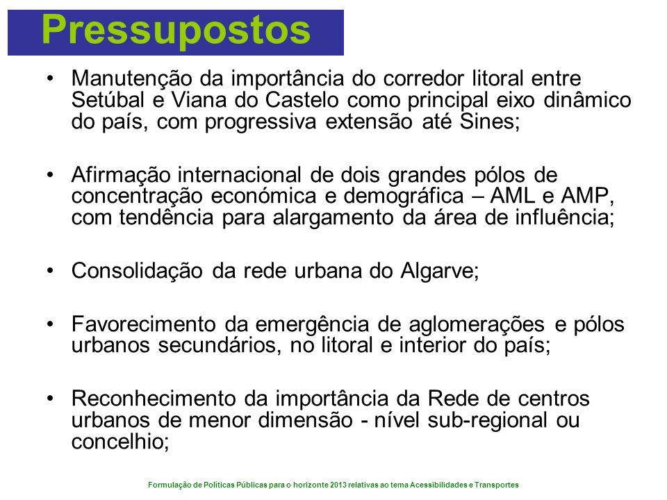Manutenção da importância do corredor litoral entre Setúbal e Viana do Castelo como principal eixo dinâmico do país, com progressiva extensão até Sine