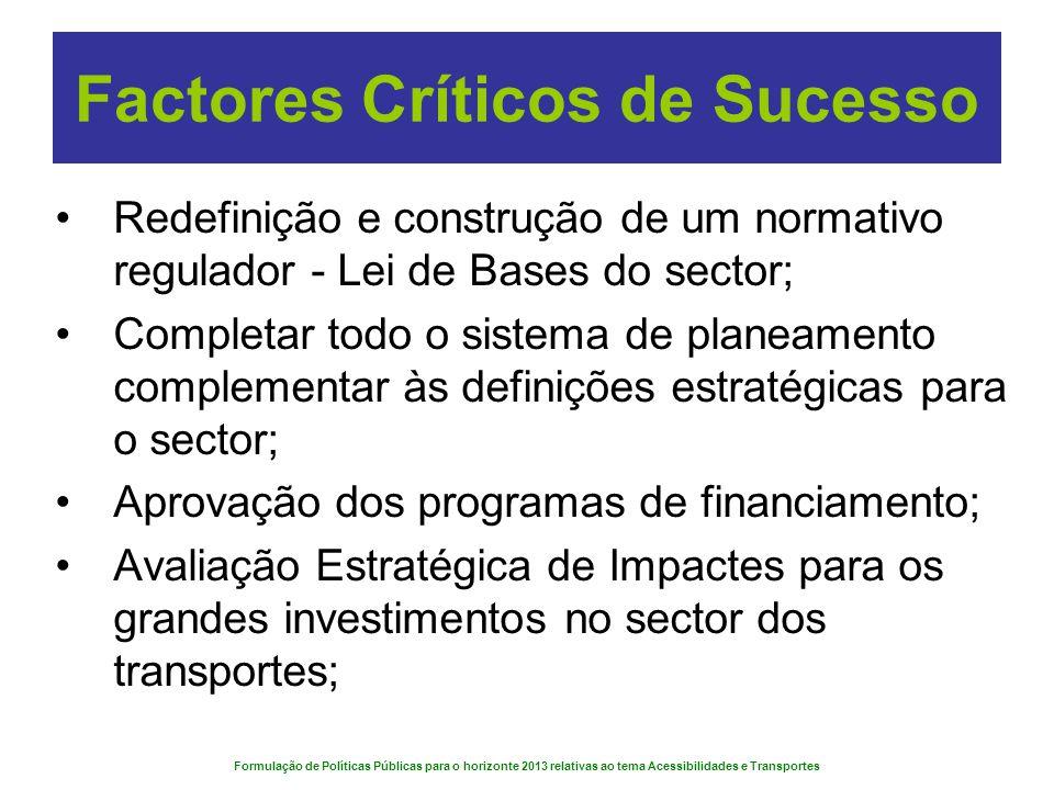 Formulação de Políticas Públicas para o horizonte 2013 relativas ao tema Acessibilidades e Transportes Factores Críticos de Sucesso Redefinição e cons