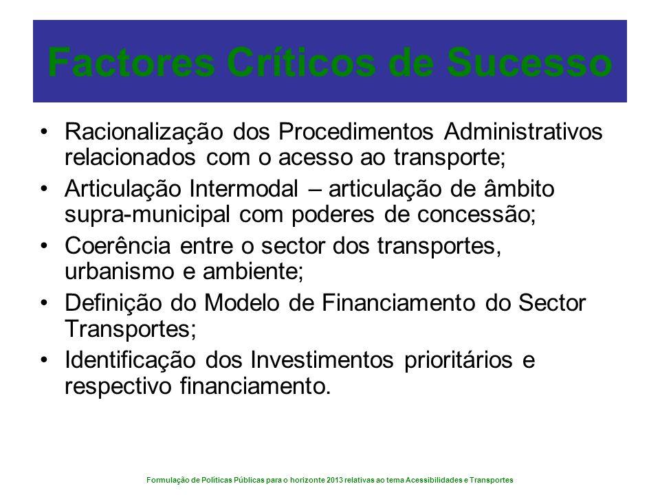 Formulação de Políticas Públicas para o horizonte 2013 relativas ao tema Acessibilidades e Transportes Racionalização dos Procedimentos Administrativo