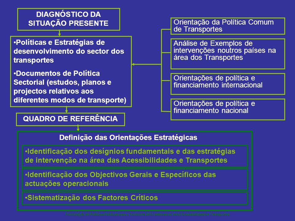 Formulação de Políticas Públicas para o horizonte 2013 relativas ao tema Acessibilidades e Transportes Orientação da Política Comum de Transportes Pol