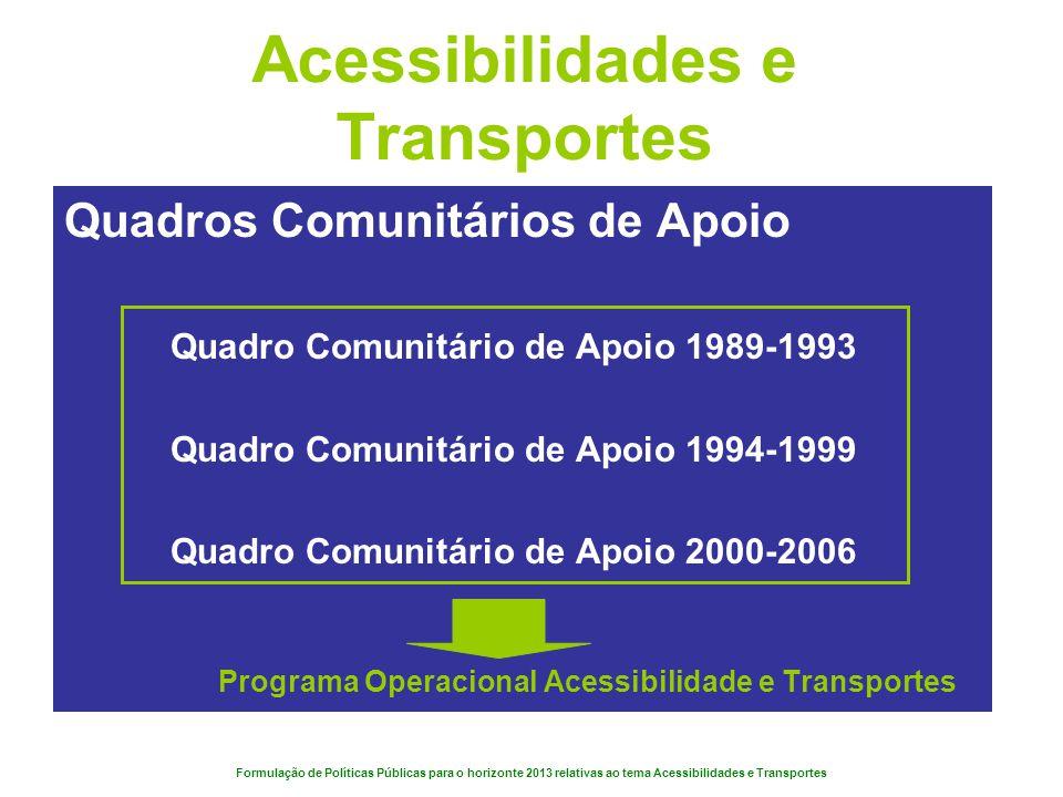 Formulação de Políticas Públicas para o horizonte 2013 relativas ao tema Acessibilidades e Transportes Factores Críticos de Sucesso Redefinição e construção de um normativo regulador - Lei de Bases do sector; Completar todo o sistema de planeamento complementar às definições estratégicas para o sector; Aprovação dos programas de financiamento; Avaliação Estratégica de Impactes para os grandes investimentos no sector dos transportes;