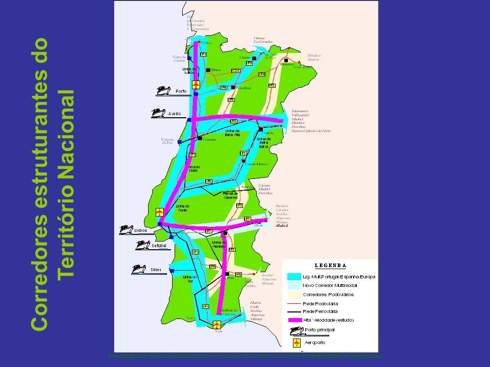 Formulação de Políticas Públicas para o horizonte 2013 relativas ao tema Acessibilidades e Transportes Medidas Quadro Comunitário de Apoio 2000-2006 resultados em Dezembro 2004 Eixo 3 Eixo 2 Eixo 1 Eixo 4