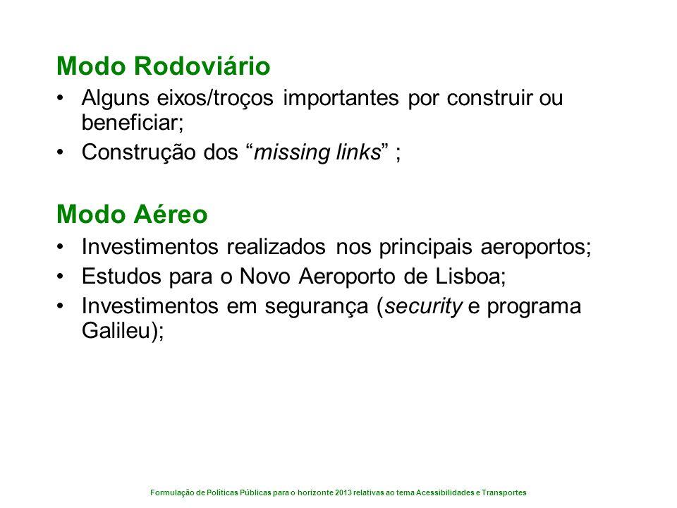 Formulação de Políticas Públicas para o horizonte 2013 relativas ao tema Acessibilidades e Transportes Modo Rodoviário Alguns eixos/troços importantes