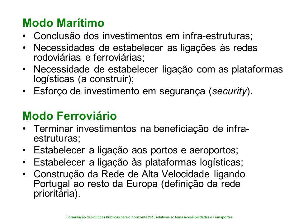 Formulação de Políticas Públicas para o horizonte 2013 relativas ao tema Acessibilidades e Transportes Modo Marítimo Conclusão dos investimentos em in