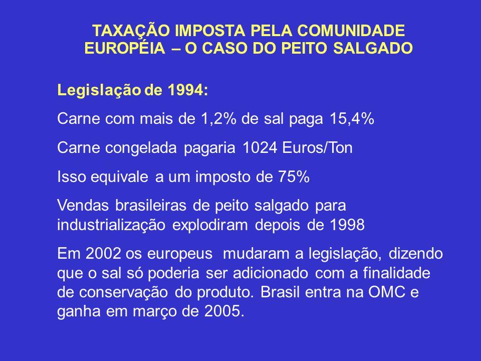 Legislação de 1994: Carne com mais de 1,2% de sal paga 15,4% Carne congelada pagaria 1024 Euros/Ton Isso equivale a um imposto de 75% Vendas brasileir