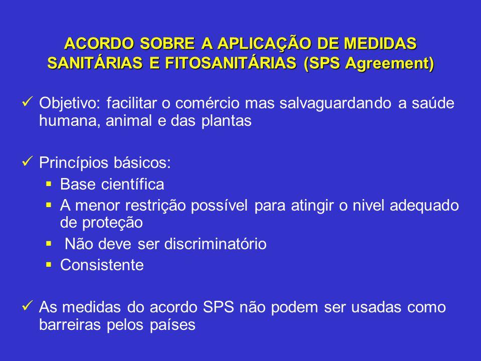 ACORDO SOBRE A APLICAÇÃO DE MEDIDAS SANITÁRIAS E FITOSANITÁRIAS (SPS Agreement) Objetivo: facilitar o comércio mas salvaguardando a saúde humana, anim
