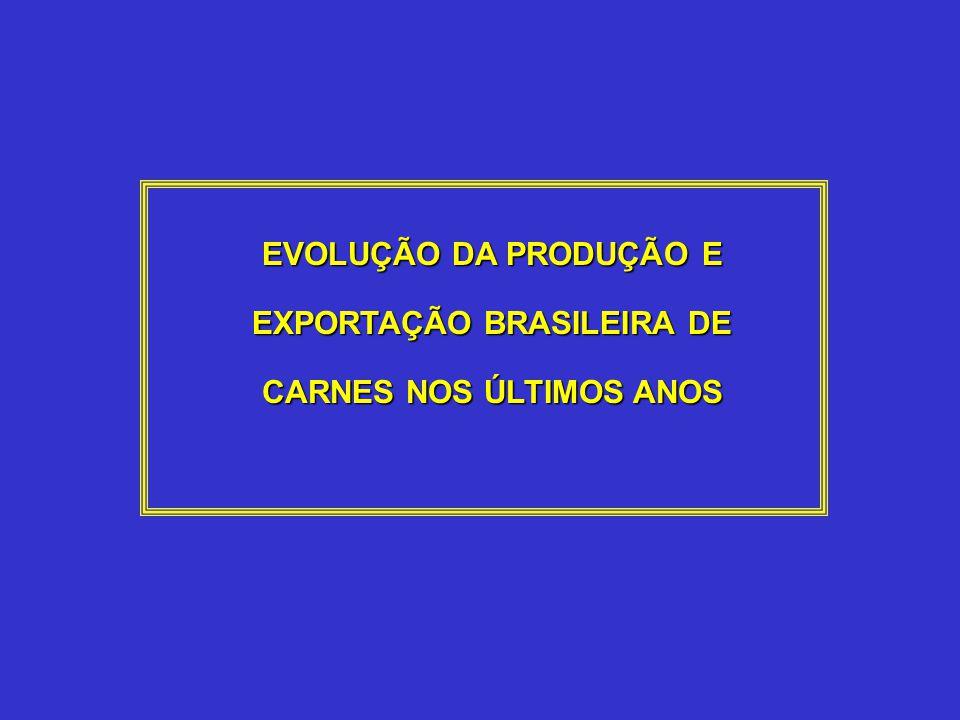 EVOLUÇÃO DA PRODUÇÃO E EXPORTAÇÃO BRASILEIRA DE CARNES NOS ÚLTIMOS ANOS