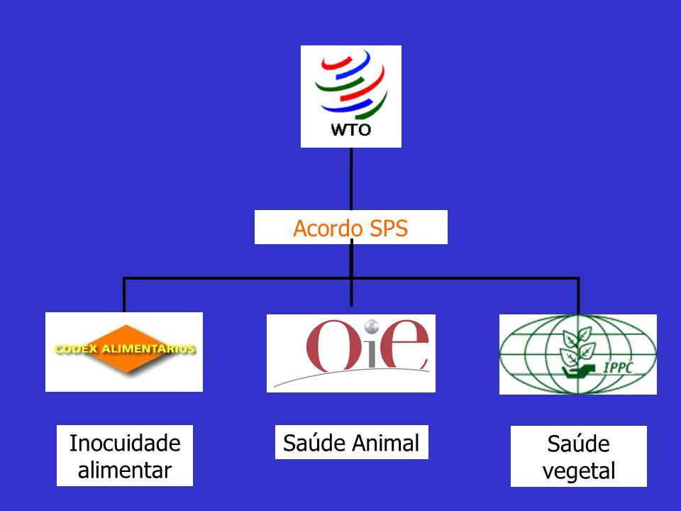 Acordo SPS Inocuidade alimentar Saúde Animal Saúde vegetal