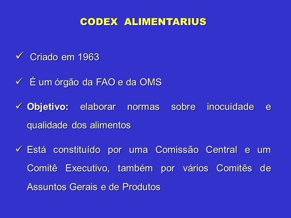 CODEX ALIMENTARIUS Criado em 1963 Criado em 1963 É um órgão da FAO e da OMS É um órgão da FAO e da OMS Objetivo: elaborar normas sobre inocuidade e qu