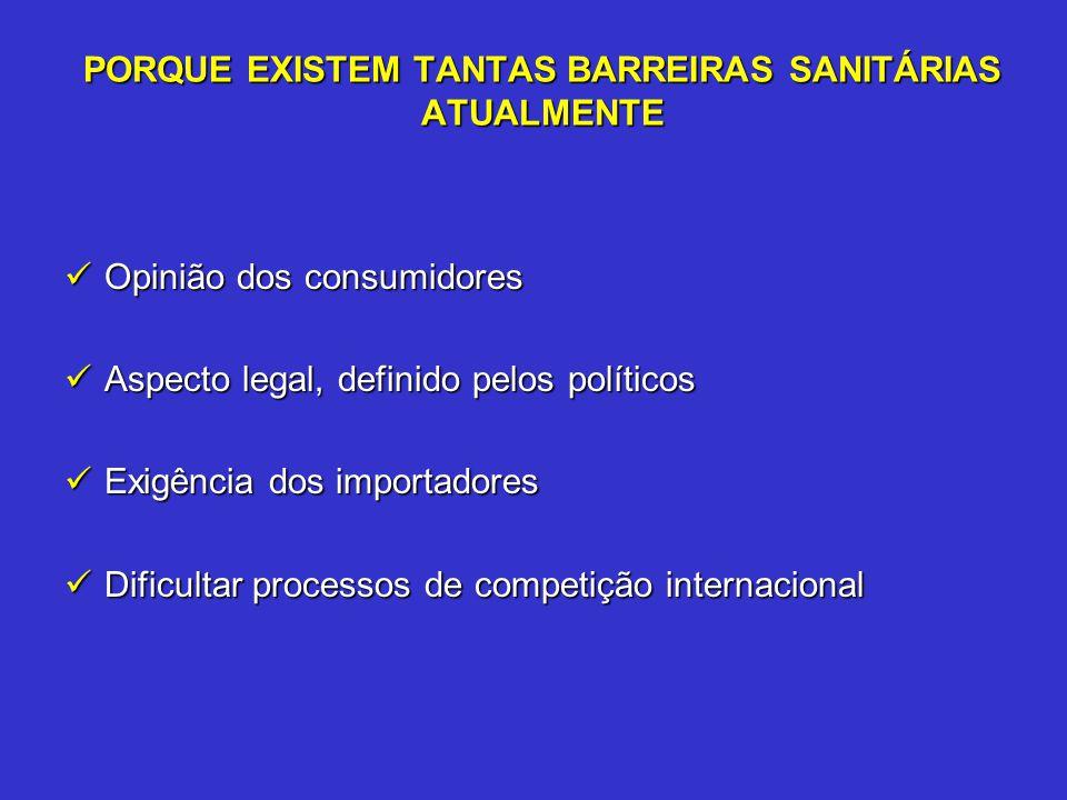 PORQUE EXISTEM TANTAS BARREIRAS SANITÁRIAS ATUALMENTE Opinião dos consumidores Opinião dos consumidores Aspecto legal, definido pelos políticos Aspect