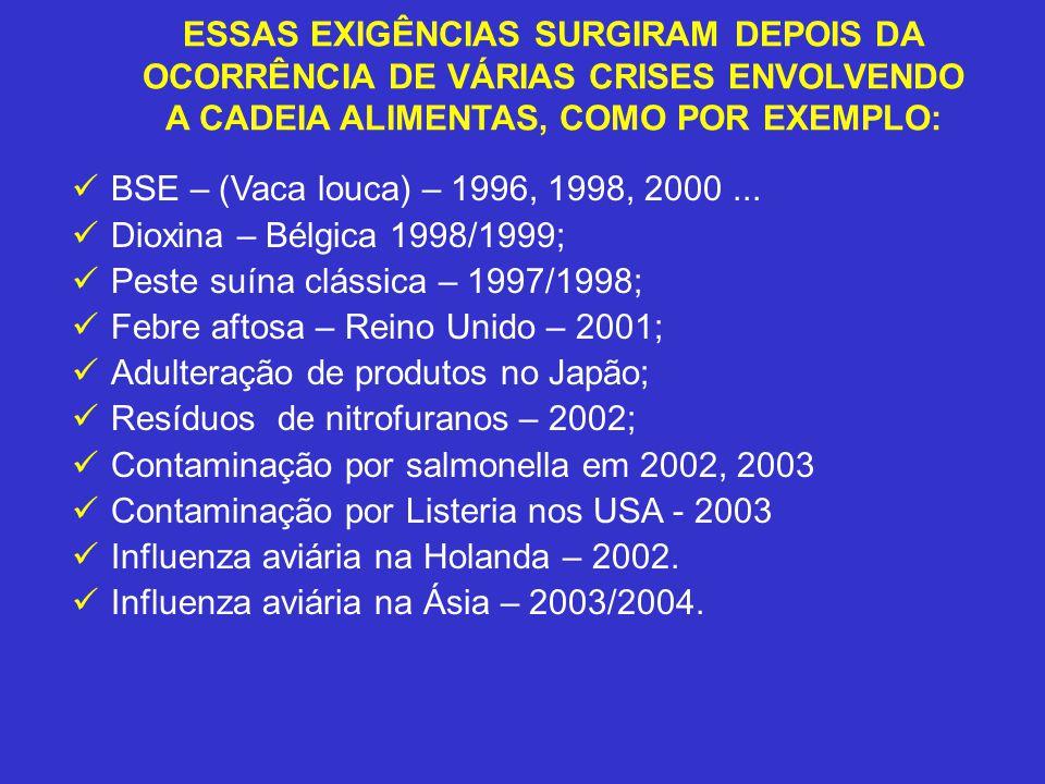 ESSAS EXIGÊNCIAS SURGIRAM DEPOIS DA OCORRÊNCIA DE VÁRIAS CRISES ENVOLVENDO A CADEIA ALIMENTAS, COMO POR EXEMPLO: BSE – (Vaca louca) – 1996, 1998, 2000