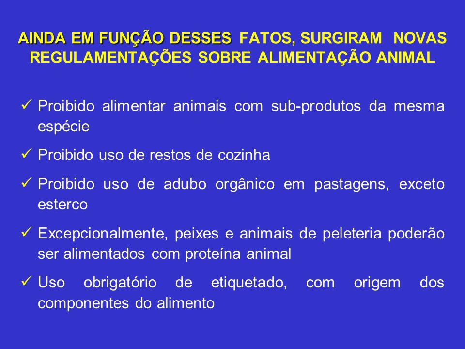 AINDA EM FUNÇÃO DESSES AINDA EM FUNÇÃO DESSES FATOS, SURGIRAM NOVAS REGULAMENTAÇÕES SOBRE ALIMENTAÇÃO ANIMAL Proibido alimentar animais com sub-produt