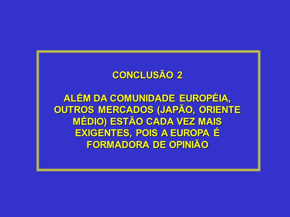 CONCLUSÃO 2 ALÉM DA COMUNIDADE EUROPÉIA, OUTROS MERCADOS (JAPÃO, ORIENTE MÉDIO) ESTÃO CADA VEZ MAIS EXIGENTES, POIS A EUROPA É FORMADORA DE OPINIÃO