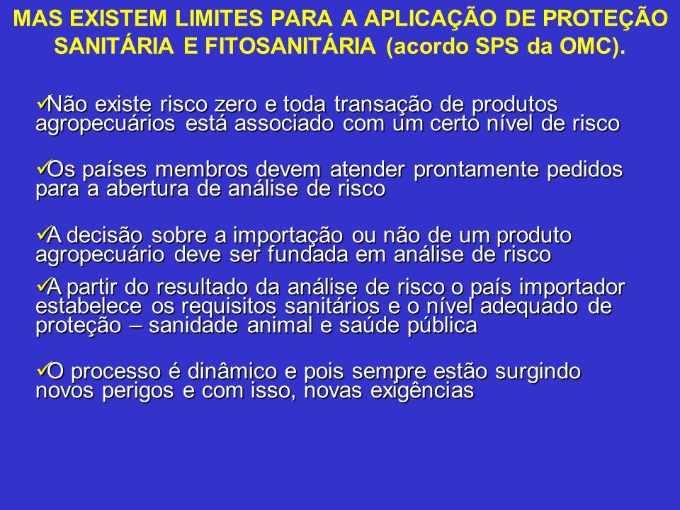 MAS EXISTEM LIMITES PARA A APLICAÇÃO DE PROTEÇÃO SANITÁRIA E FITOSANITÁRIA (acordo SPS da OMC). Não existe risco zero e toda transação de produtos agr