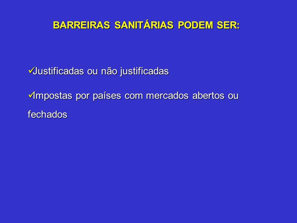 BARREIRAS SANITÁRIAS PODEM SER: Justificadas ou não justificadas Justificadas ou não justificadas Impostas por países com mercados abertos ou fechados
