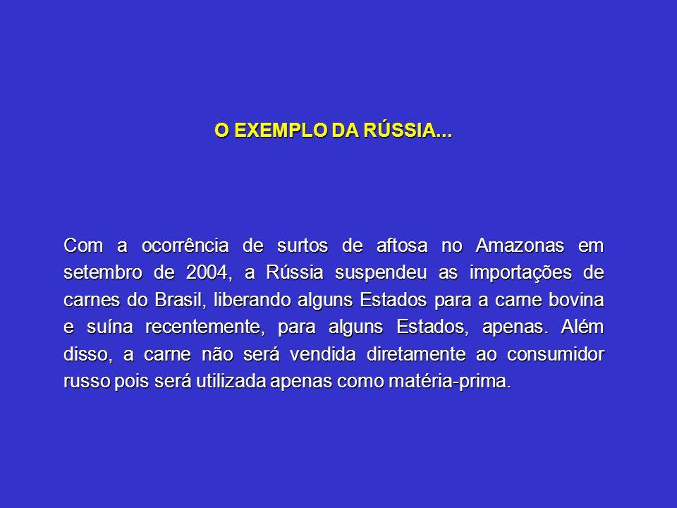 O EXEMPLO DA RÚSSIA... Com a ocorrência de surtos de aftosa no Amazonas em setembro de 2004, a Rússia suspendeu as importações de carnes do Brasil, li