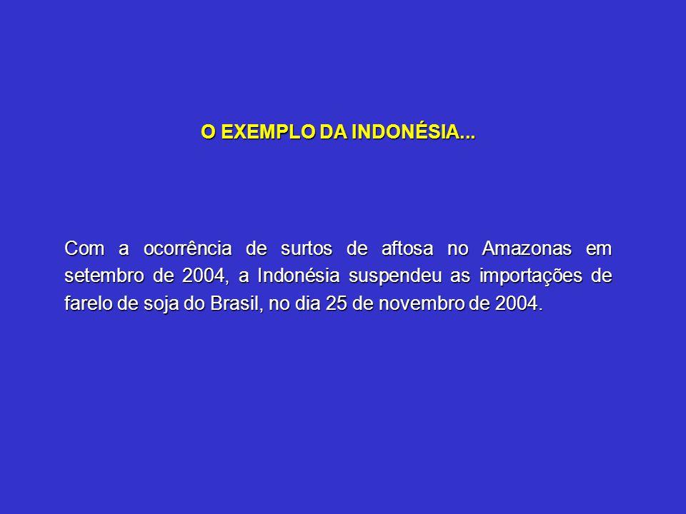 O EXEMPLO DA INDONÉSIA... Com a ocorrência de surtos de aftosa no Amazonas em setembro de 2004, a Indonésia suspendeu as importações de farelo de soja