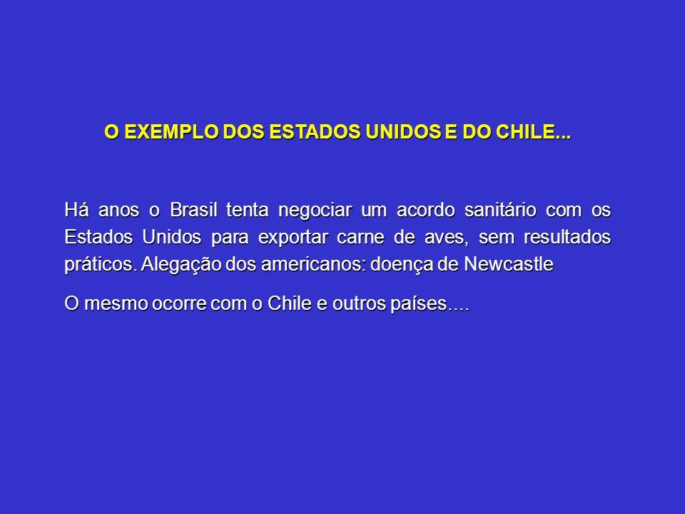 O EXEMPLO DOS ESTADOS UNIDOS E DO CHILE... Há anos o Brasil tenta negociar um acordo sanitário com os Estados Unidos para exportar carne de aves, sem