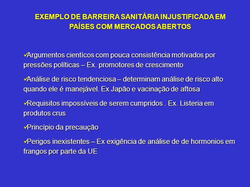 EXEMPLO DE BARREIRA SANITÁRIA INJUSTIFICADA EM PAÍSES COM MERCADOS ABERTOS Argumentos cientícos com pouca consistência motivados por pressões política