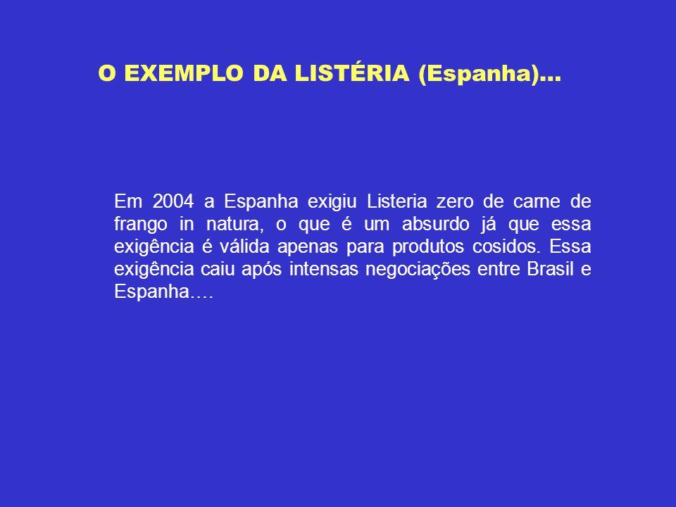 O EXEMPLO DA LISTÉRIA (Espanha)… Em 2004 a Espanha exigiu Listeria zero de carne de frango in natura, o que é um absurdo já que essa exigência é válid
