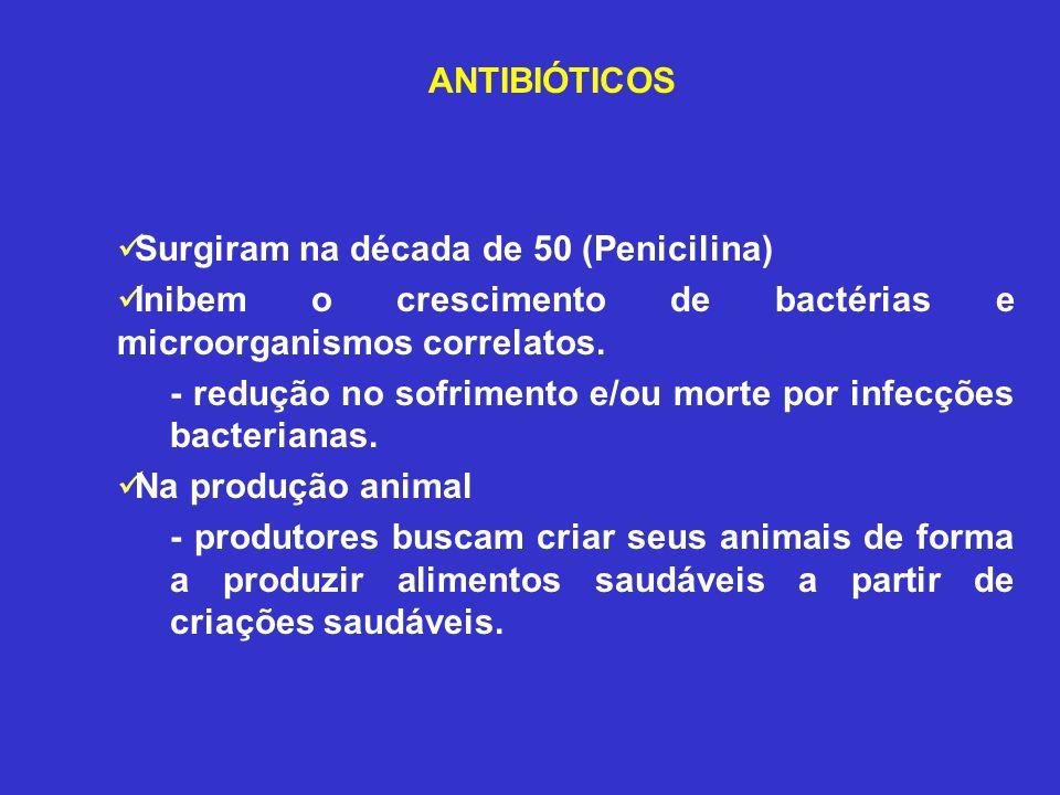 ANTIBIÓTICOS Surgiram na década de 50 (Penicilina) Inibem o crescimento de bactérias e microorganismos correlatos. - redução no sofrimento e/ou morte